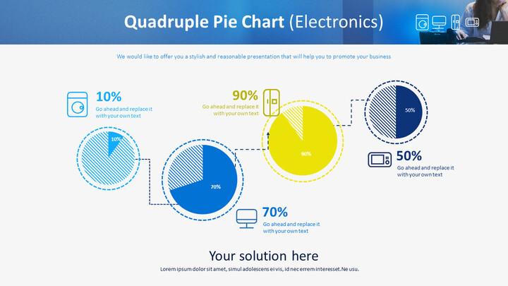 쿼드 러플 파이 차트 (전자 제품)_01