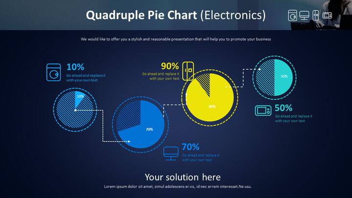 쿼드 러플 파이 차트 (전자 제품)_02