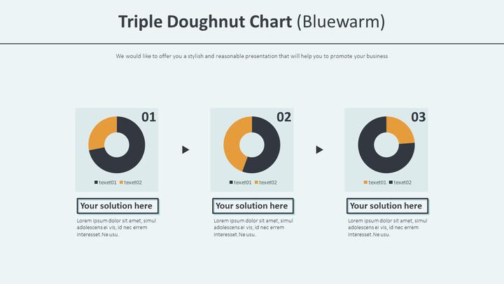 트리플 도넛 차트 (블루 웜)_02