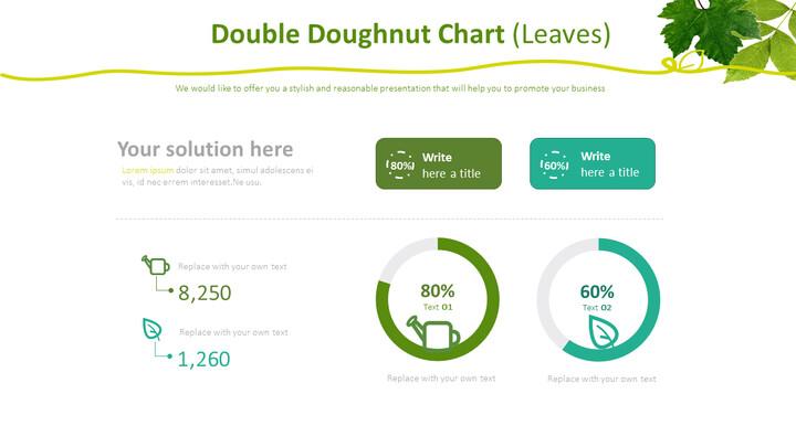 이중 도넛 형 차트 (잎)_01