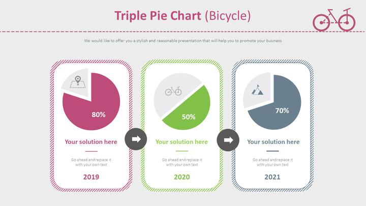 트리플 파이 차트 (자전거)_02