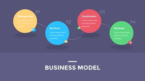 Financial Business Creative Report PPT Templates Animation Design_05