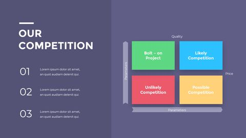 Financial Business Creative Report PPT Templates Animation Design_08