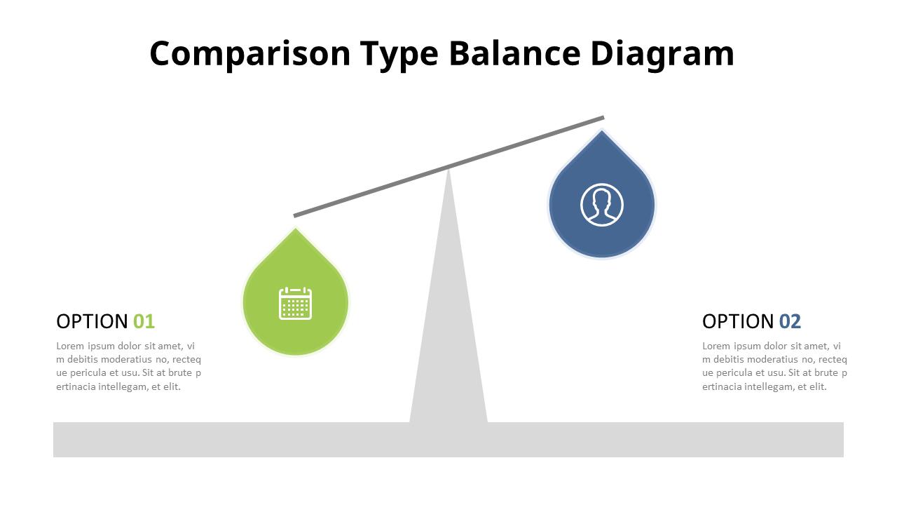Hearing And Balance Diagram
