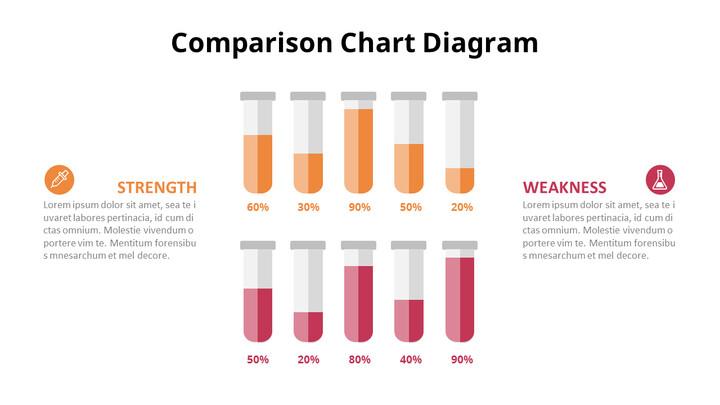비교 차트 다이어그램_01