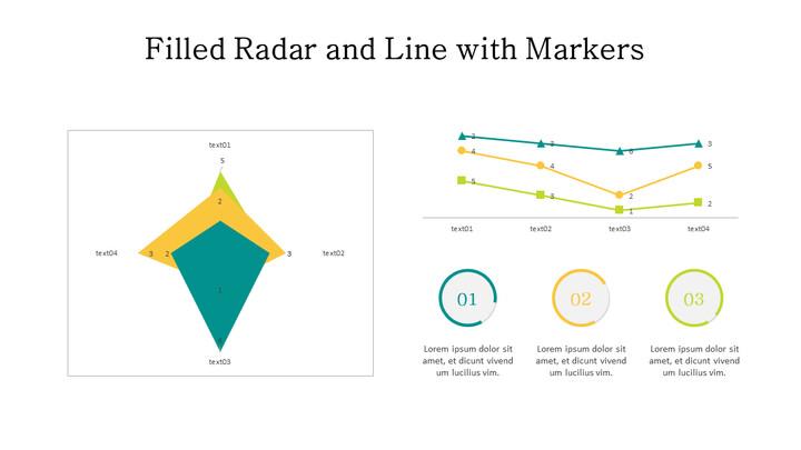 Radar and Line Chart_02