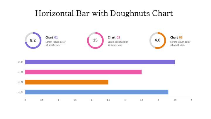 Doughnut with Bar Mix Chart_01