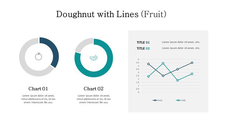 Doughnut with Line Mix Chart_01