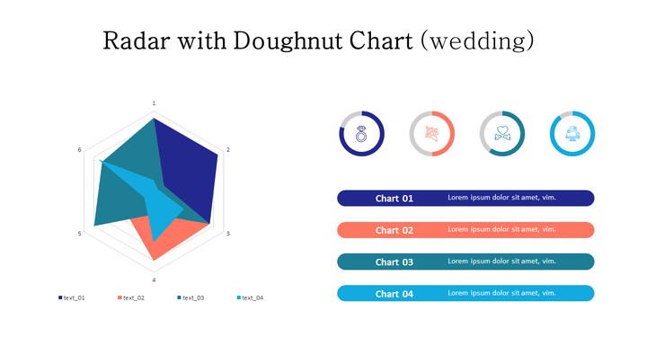 Radar and Donut Mix Chart_01