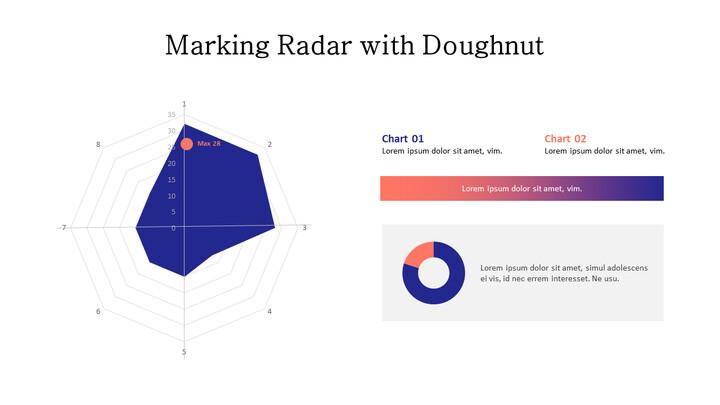 Radar and Donut Mix Chart_02