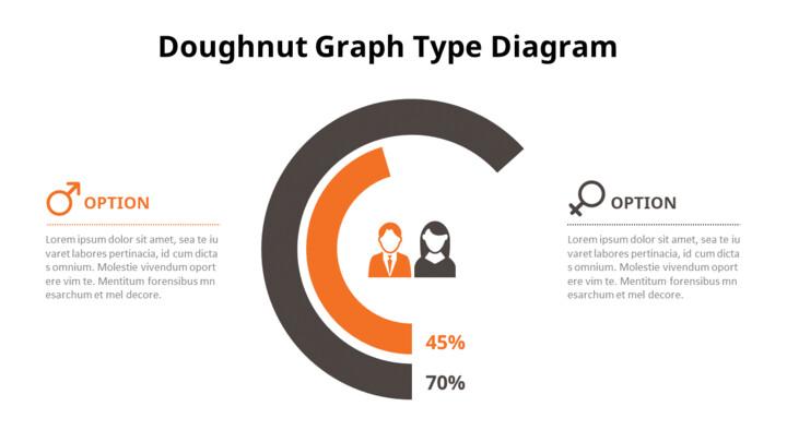 PowerPoint의 방사형 누적 막 대형 차트 애니메이션 슬라이드_01