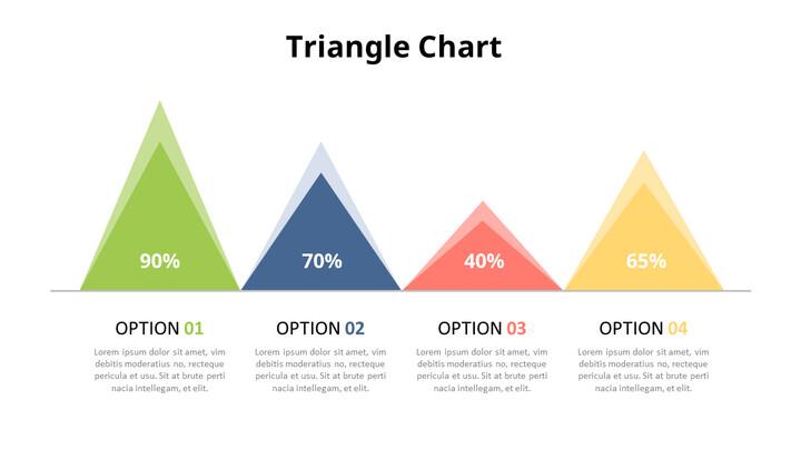 삼각형 차트 다이어그램 애니메이션 슬라이드_01
