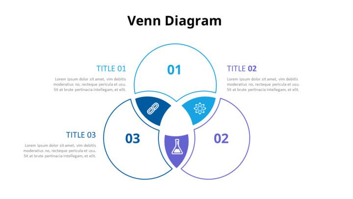 Venn Animation Diagram_01