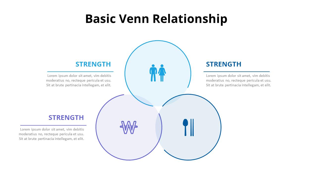 Venn Animation Diagram