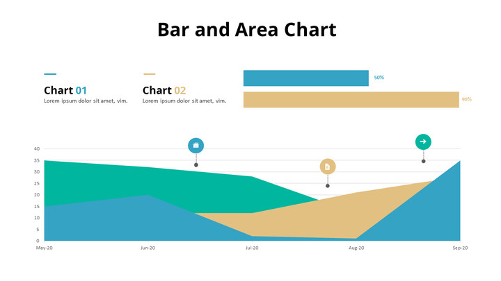 Area and Bar Mix Chart_02
