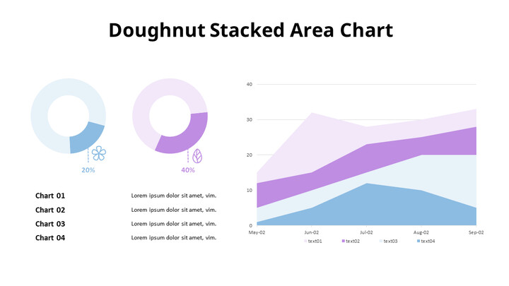 Area and Doughnut Mix Chart_01