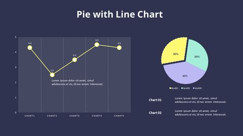 Exploded Pie and Line Chart_04