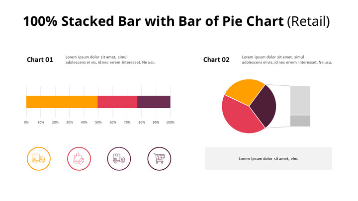 Pie and 100% Stacked BarChart_01