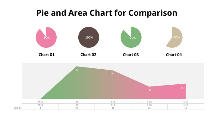 Pie and Area Chart_01