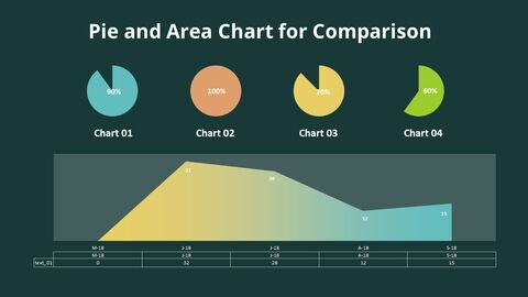 Pie and Area Chart_03