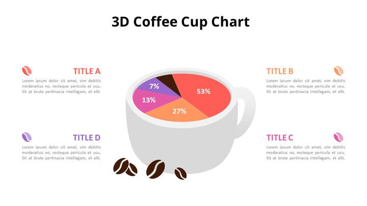 커피 컵 차트 다이어그램_02