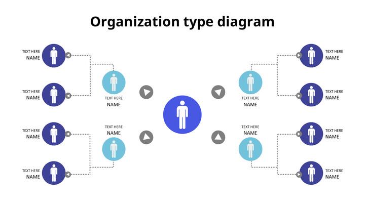 Organization Hierarchy Chart_01
