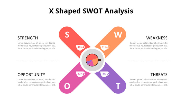 Rounded SWOT Analysis Diagram_01