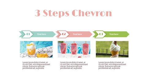 아이스크림 실행 사업계획 PPT_23