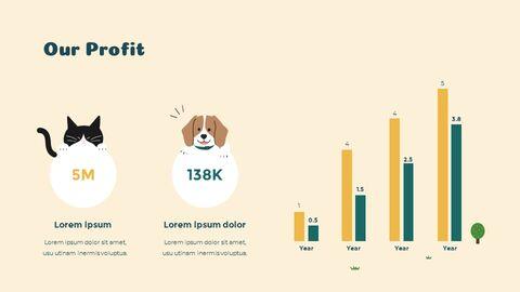 프리미엄 애완 동물 관리 서비스 마케팅용 프레젠테이션 PPT_11