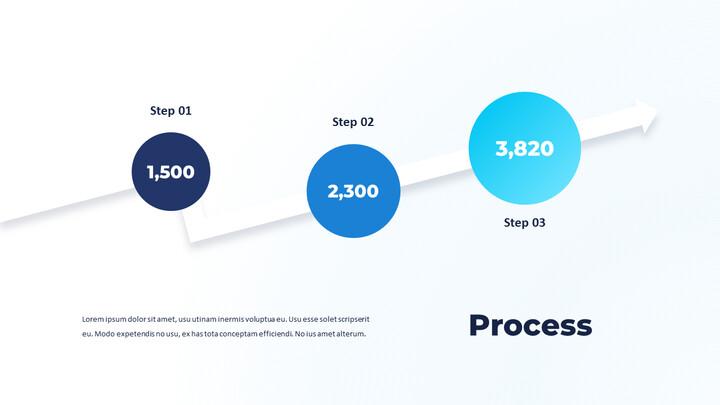 Demand Generation Process Presentation Slide_01
