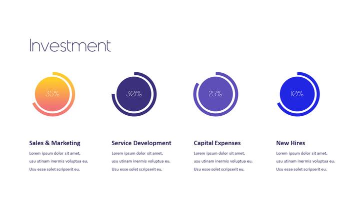 Investment profitability Presentation Slides_01