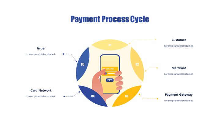 Payment Process Cycle PPT Design_01