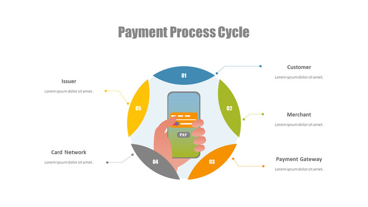 Payment Process Cycle PPT Design_02