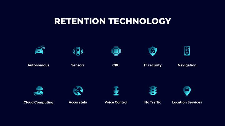Retention Technology Deck Layout_01