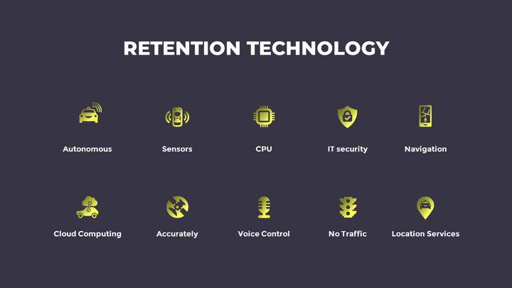 Retention Technology Deck Layout_02