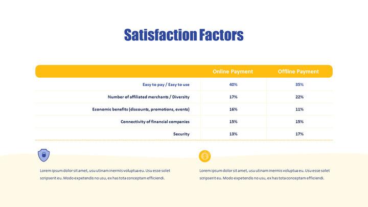 Satisfaction Factors PPT Design_01