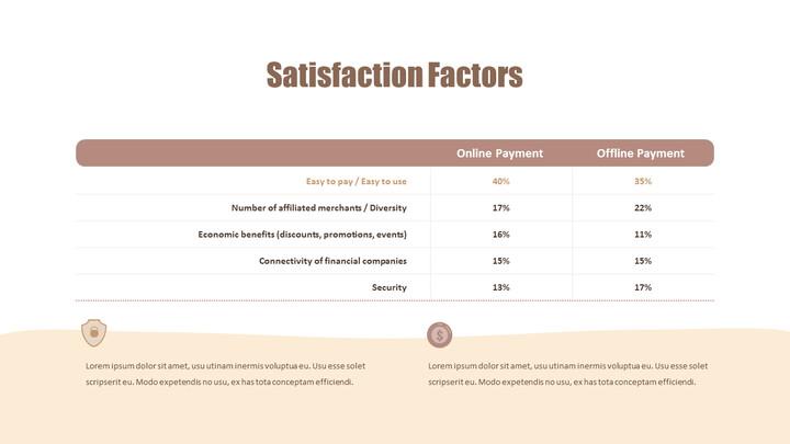 Satisfaction Factors PPT Design_02