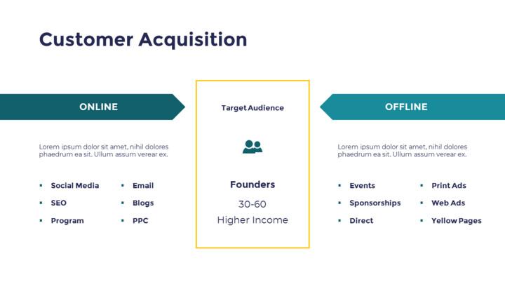Customer Acquisition PowePoint Slide Deck_01