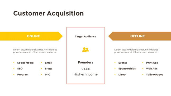 Customer Acquisition PowePoint Slide Deck_02