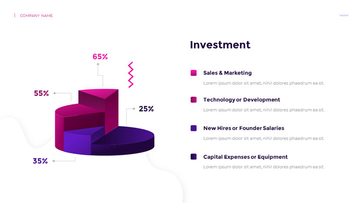 Investment profitability Simple Deck_01