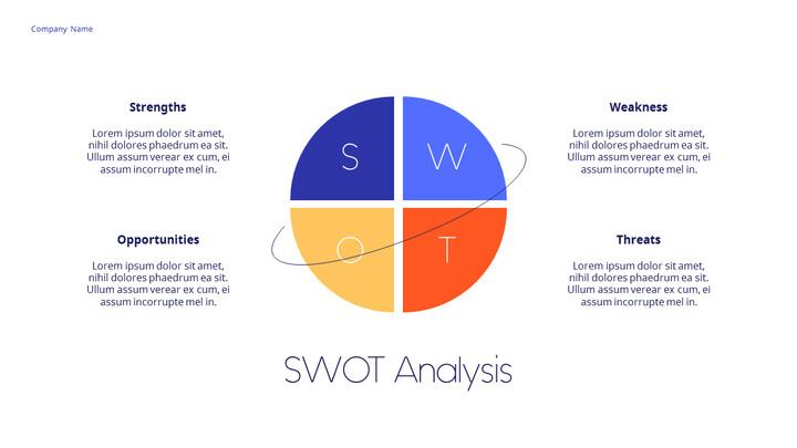 SWOT 분석 PPT 설계_01