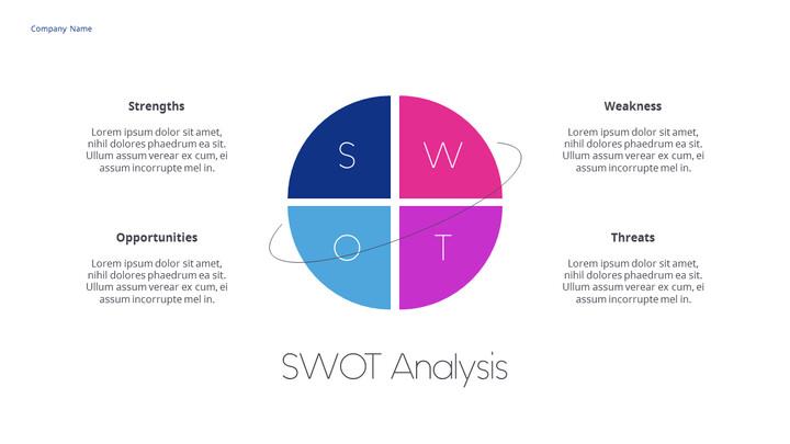 SWOT 분석 PPT 설계_02