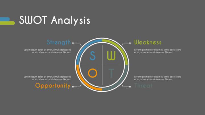 SWOT 분석 슬라이드 레이아웃_02