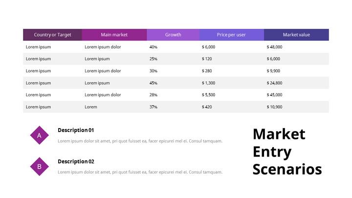 Market Entry Scenarios Slide Deck_01
