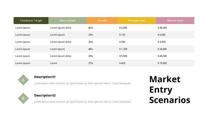 Market Entry Scenarios Slide Deck_02