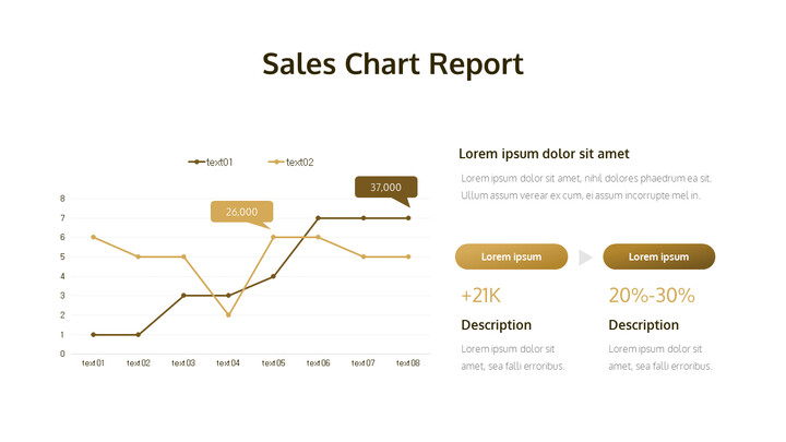 Sales Chart Report PowePoint Slide Deck_01