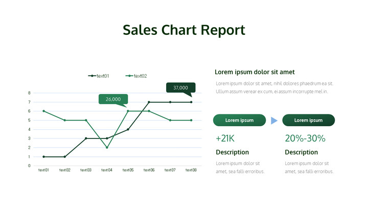 Sales Chart Report PowePoint Slide Deck_02