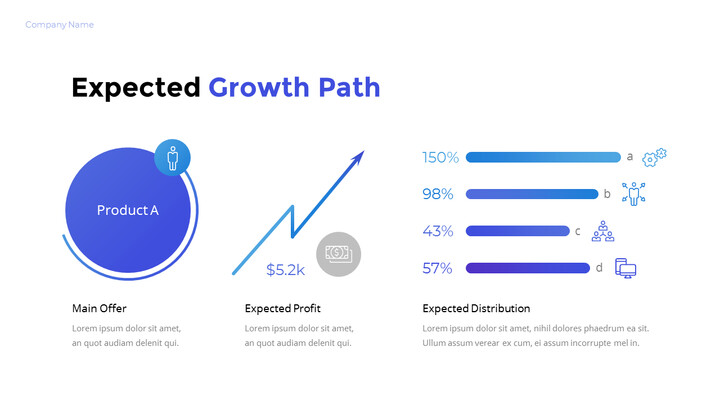 Expected Growth Path Template Layout_01