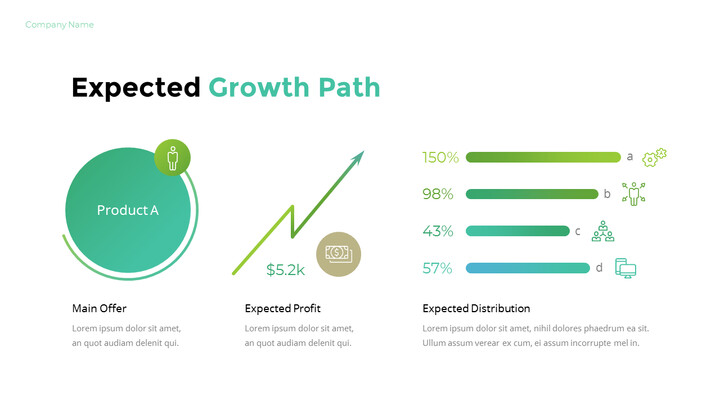 Expected Growth Path Template Layout_02