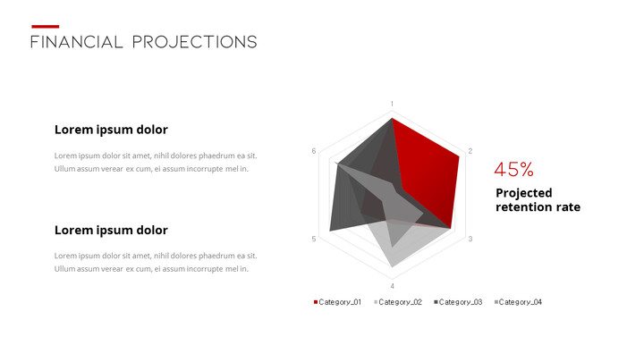financial projections Templates_01